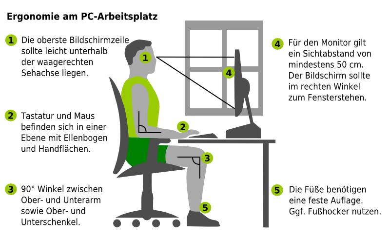 De Voordelen Van Een Dynamische Bureaustoel Albeka