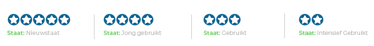 Product status